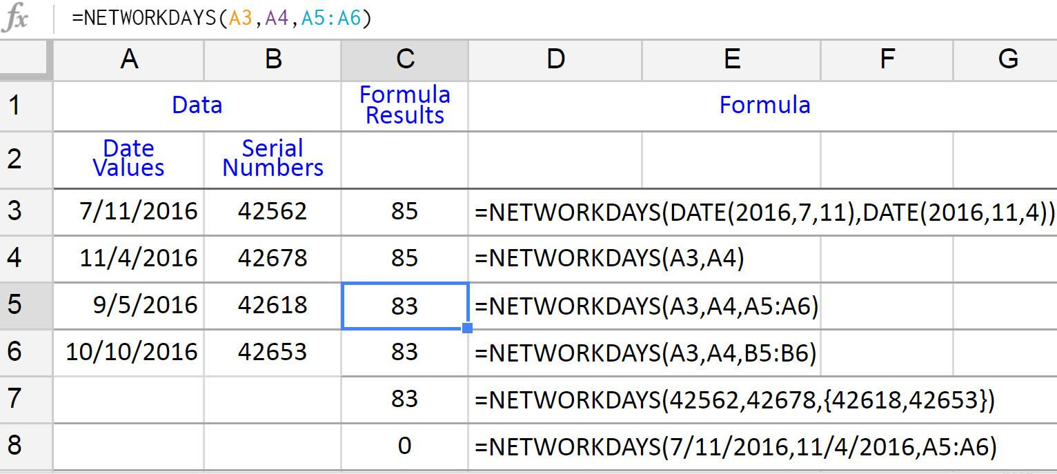 Count Working Days Between Dates In Google Sheets with Countdown Without Weekends