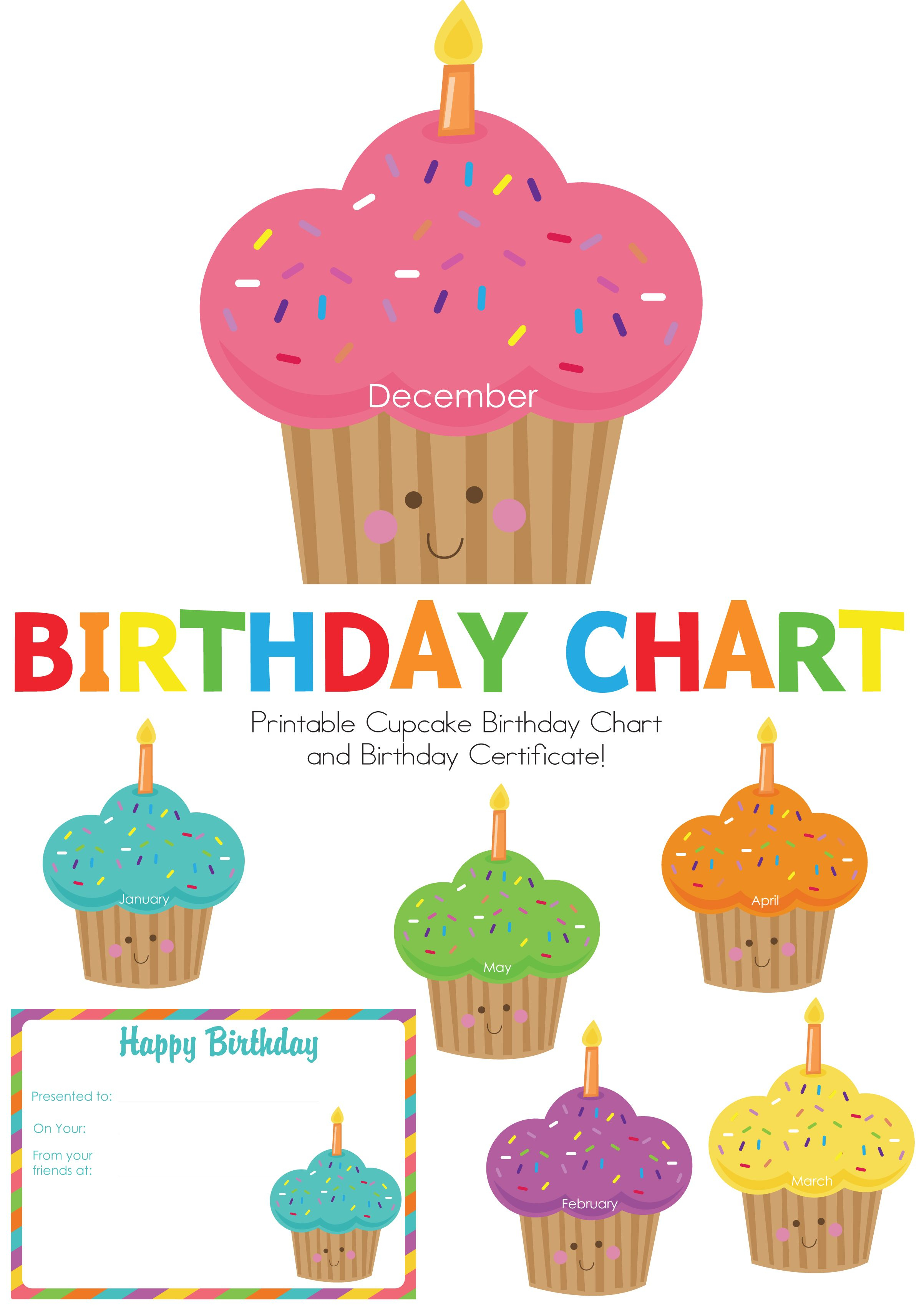 Cupcake Birthday Chart | Birthday Charts, Birthday Chart with regard to Cupcake Birthday Chart