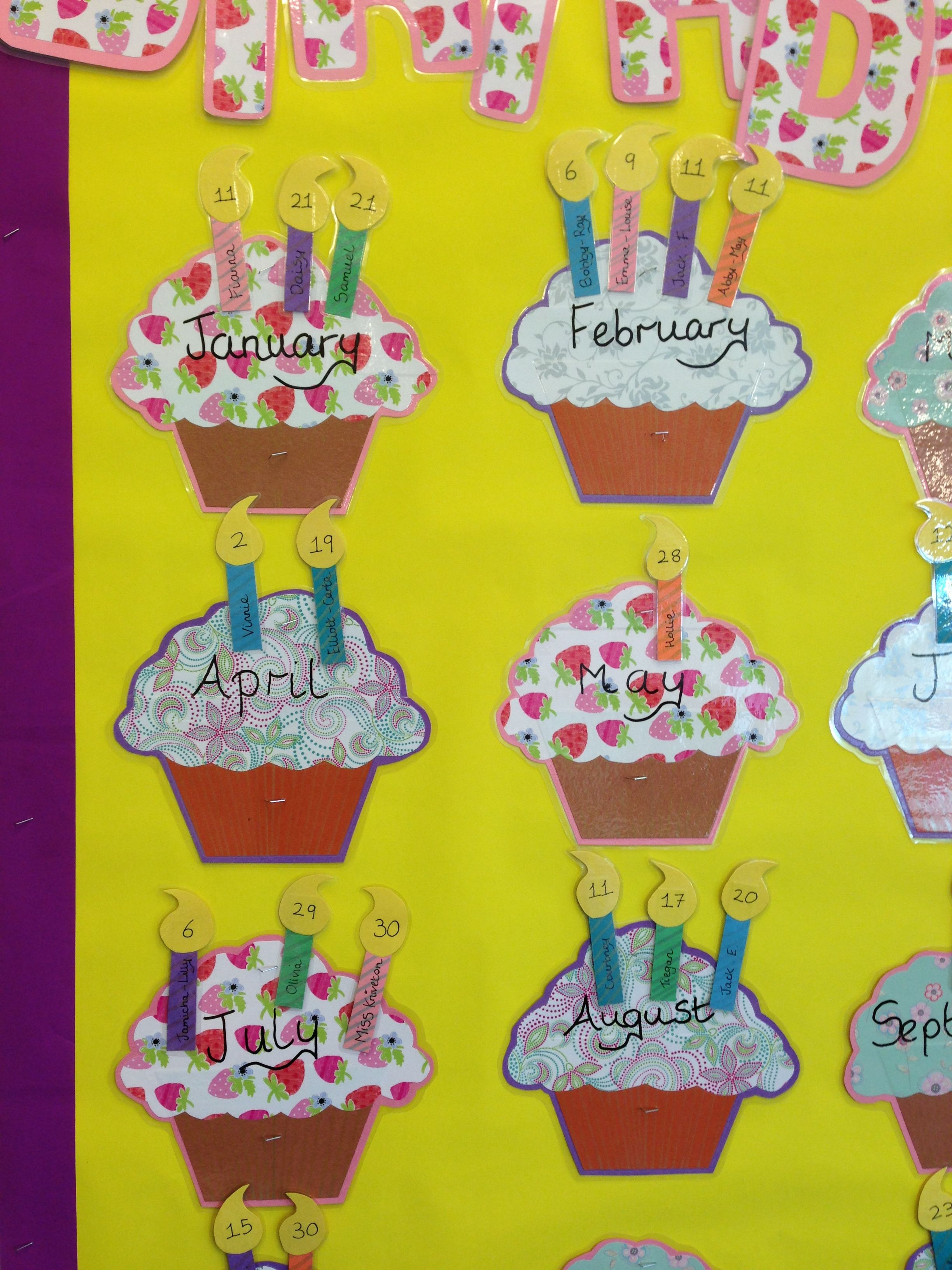 Cupcakes For Birthday Display | Projets À Essayer intended for Birthday Display Cupcakes