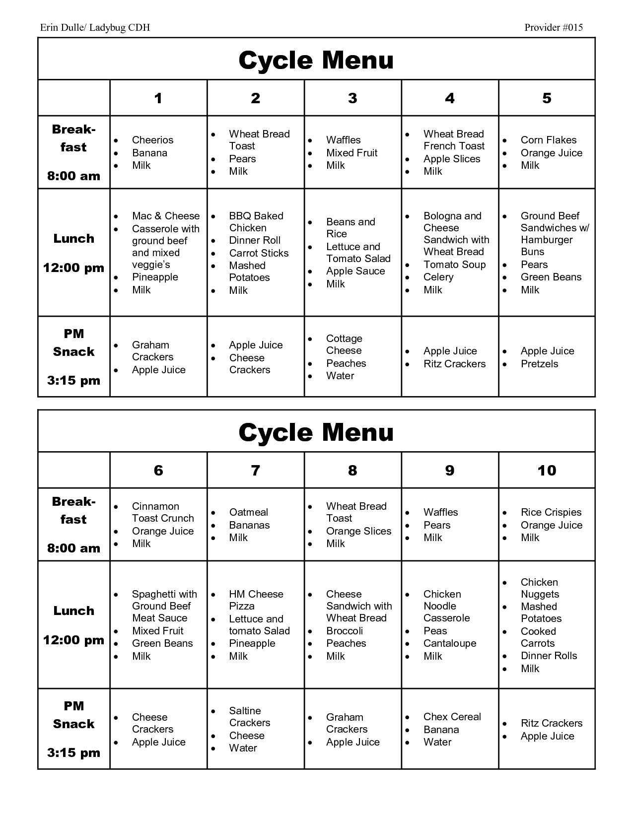 Cycle Menu Template | Cycle Menu | Menu Template, Military pertaining to Cycle Menu Template