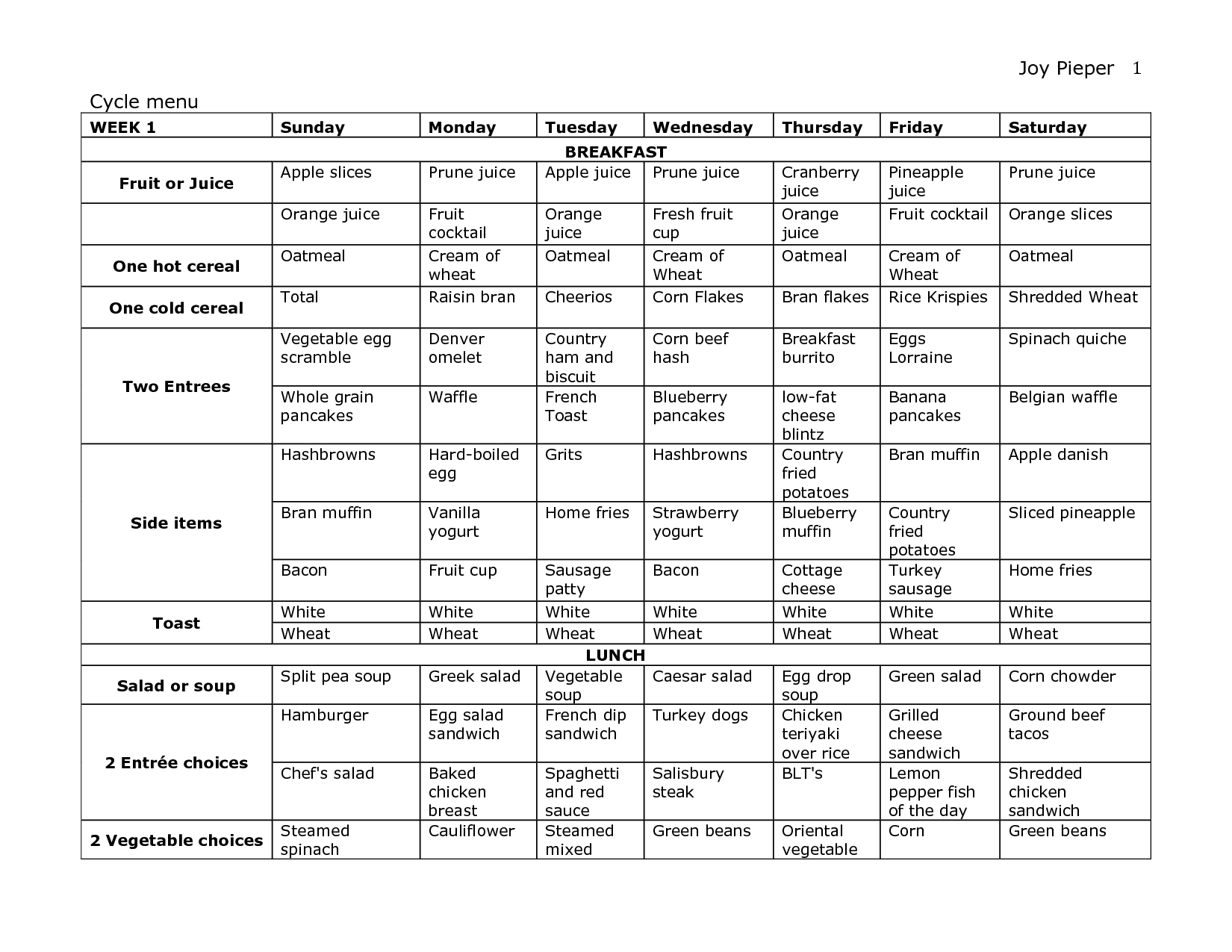 Cycle Menu Template | Cycle Menu Week 1 Sunday Monday within Cycle Menu Template