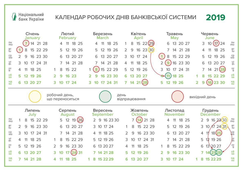 Наприкінці Квітня Банки Не Працюватимуть 5 Днів Поспіль for Kalendar Kuda March 2020