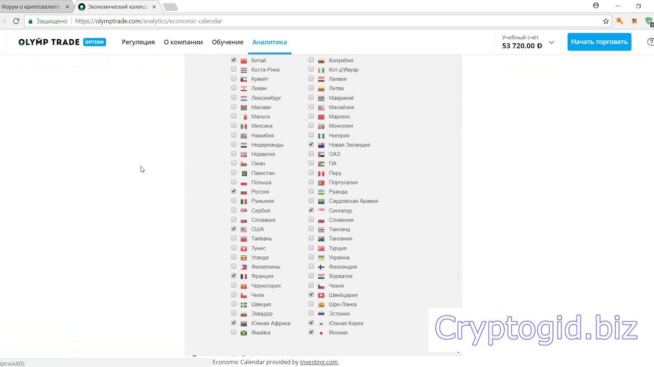 Платформа Olymp Trade  Youtube inside Olymp Trade Economic Calendar
