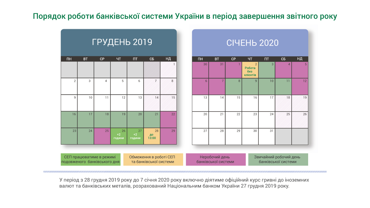 Регламент Роботи Банківської Системи В Період Новорічних in Calendar 2020 Kuda