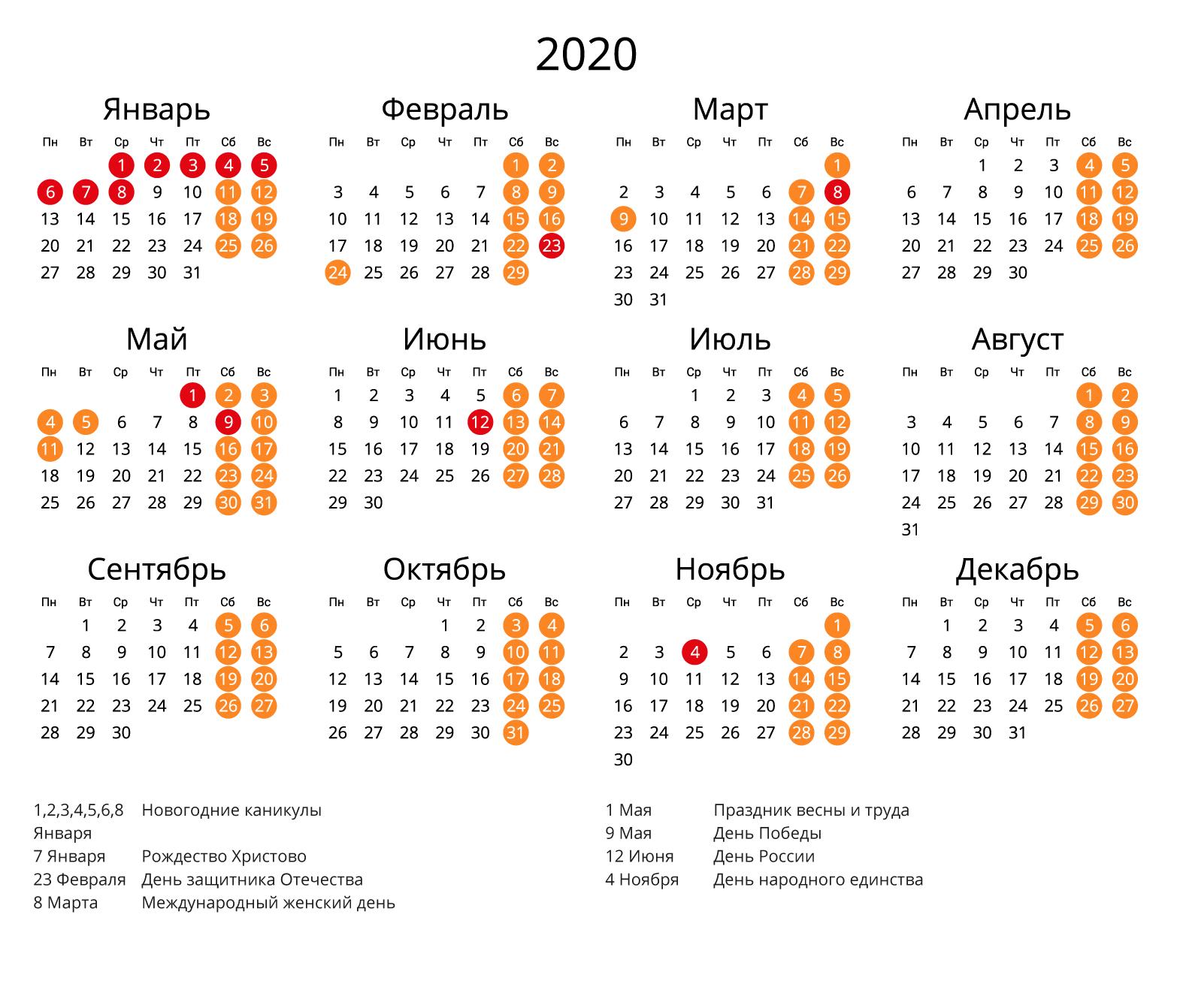 Скачать Календарь На 2020 Год В Форматах: Word, Pdf, Jpg intended for Kalendar Excel 2020