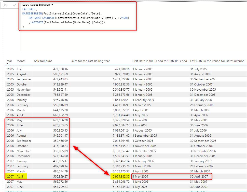 Datesinperiod Vs Datesbetween; Dax Time Intelligence For with regard to Calendar Year Vs Rolling Year