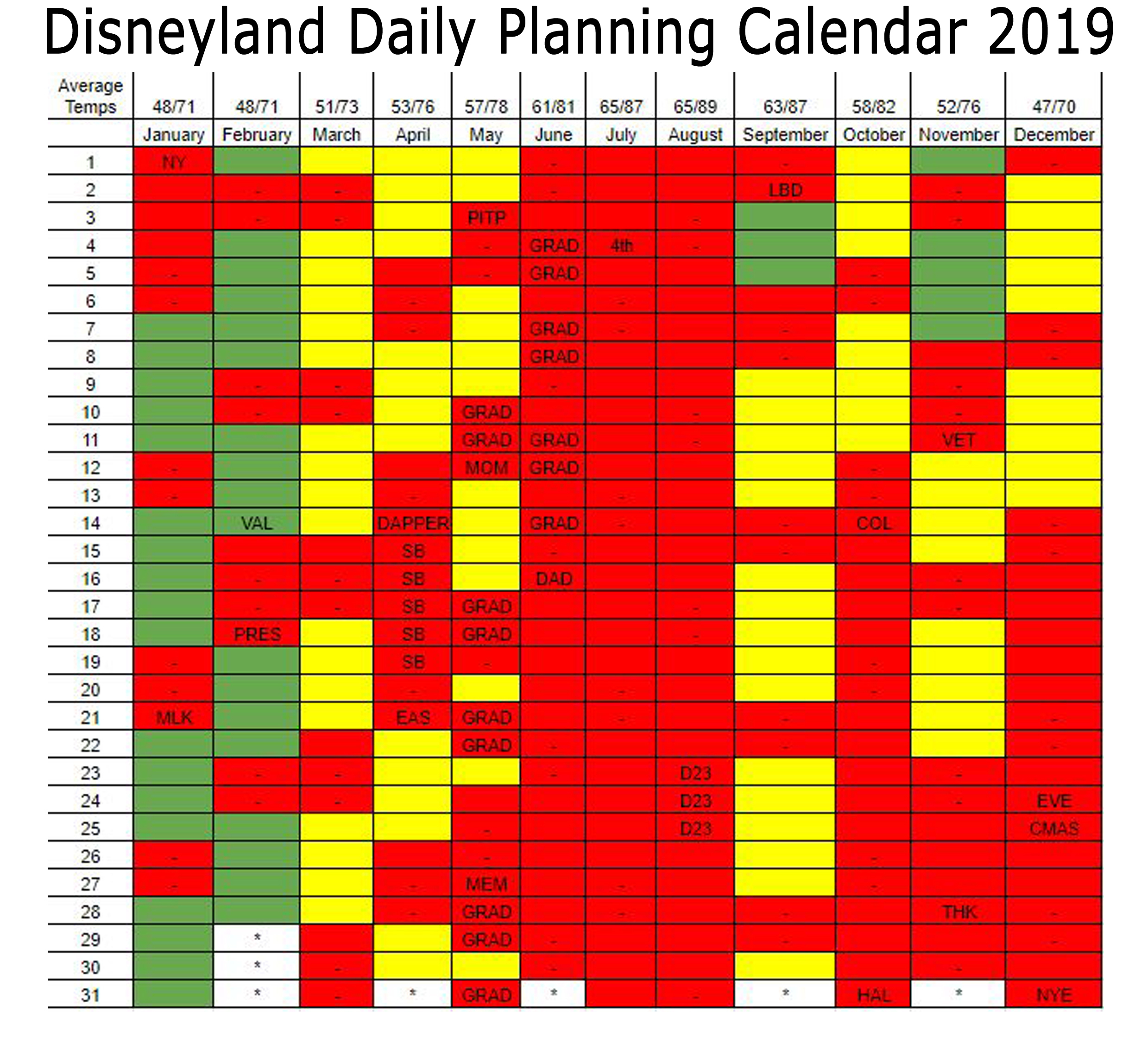 Disneyland Crowd Chart  Bobi.karikaturize intended for Dads Crowd Calendar 2020