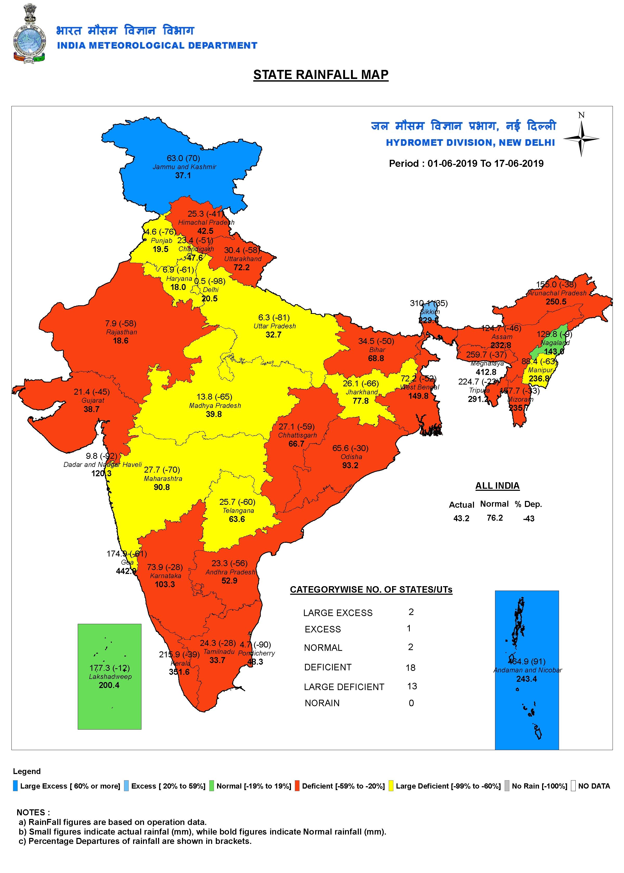 Drp News Bulletin 17 June 2019: If The Rains Fail; Is The with 1993 Calendar Kannada