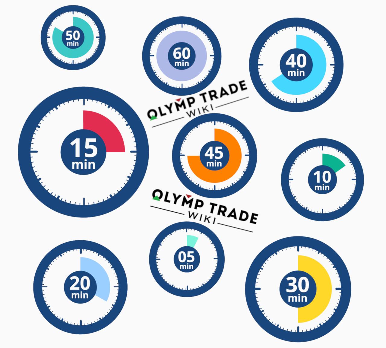 Economic Calendar throughout Olymp Trade Economic Calendar
