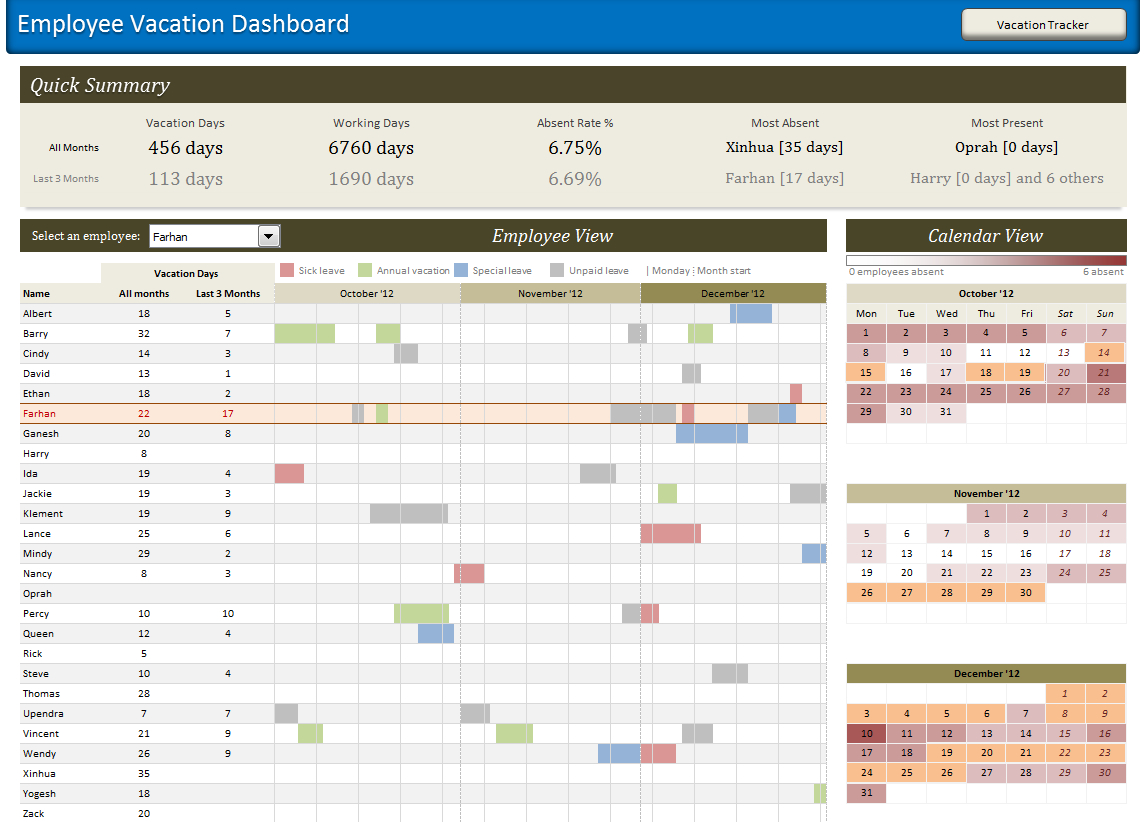 Employee Vacation Tracker & Dashboard | Vacation Planner within Vacation Calendar Template
