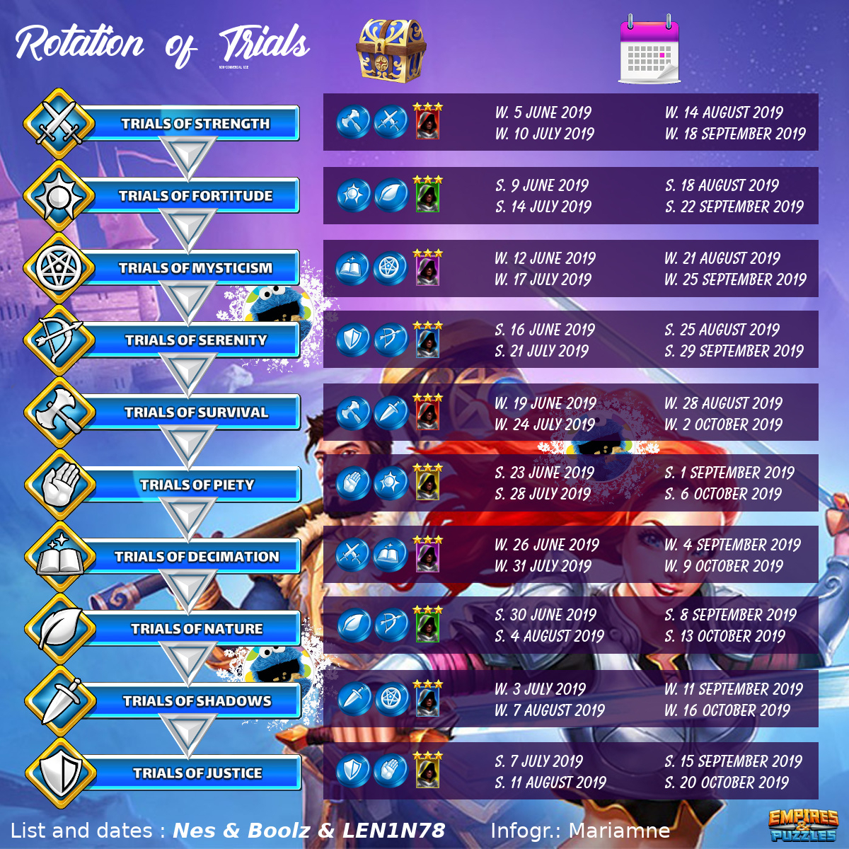 🦸 Memento Heroes Classes And Class Trial Quests  Player with Calendar Empires And Puzzles