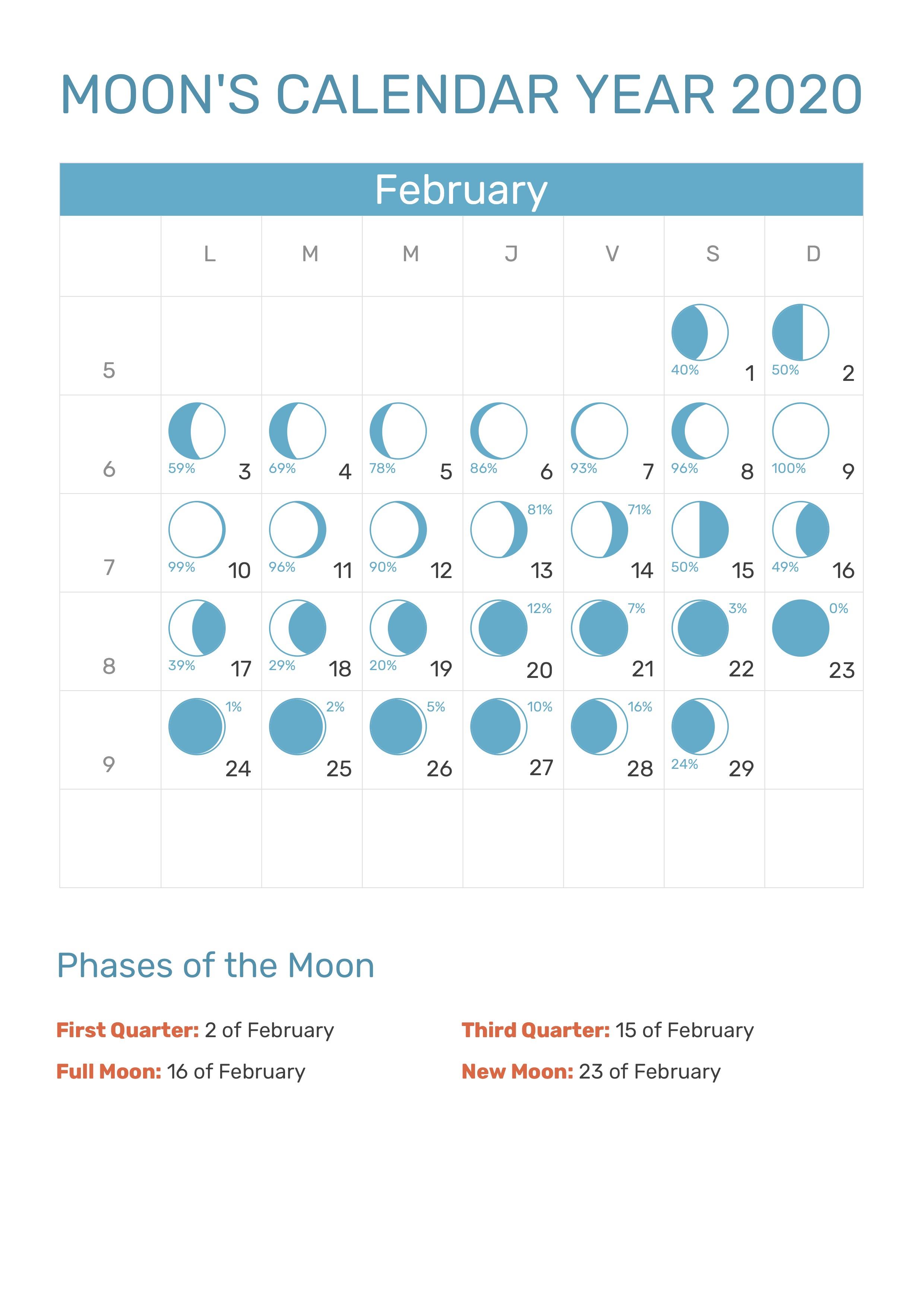 Feb Calendar 2020  Steas.celikdemirsan regarding Excel Lunar Calendar Formula