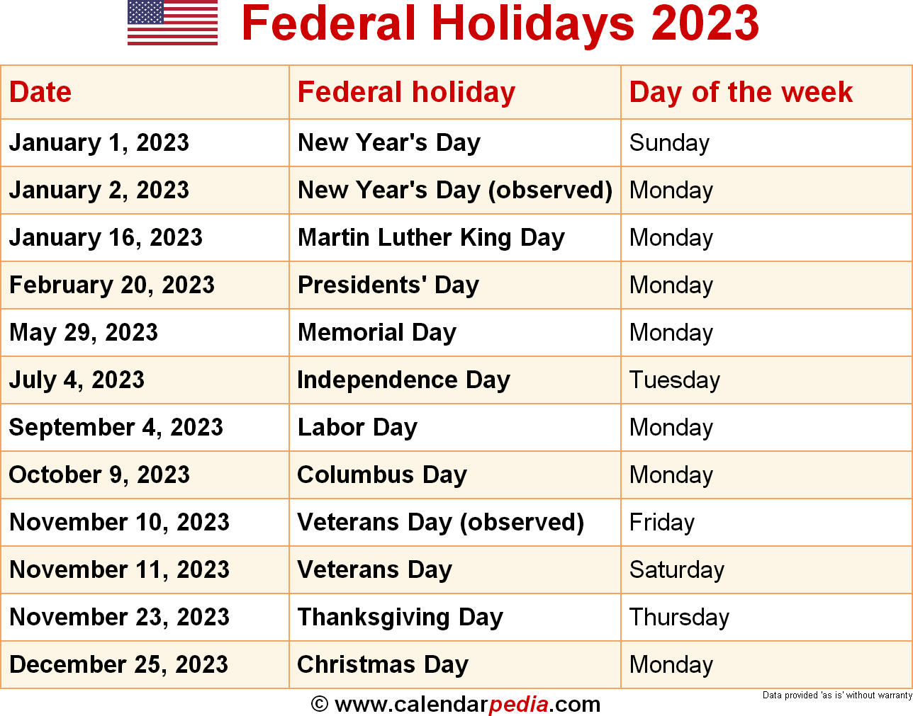 Federal Holidays 2023 for January 16 Holidays & Observances