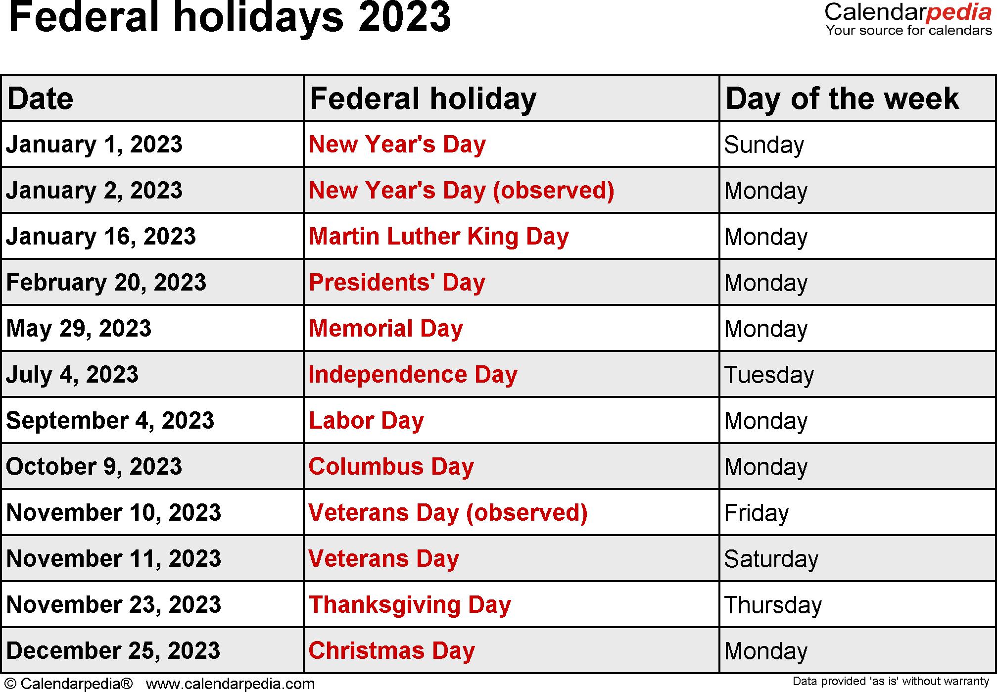 Federal Holidays 2023 inside January 16 Holidays & Observances