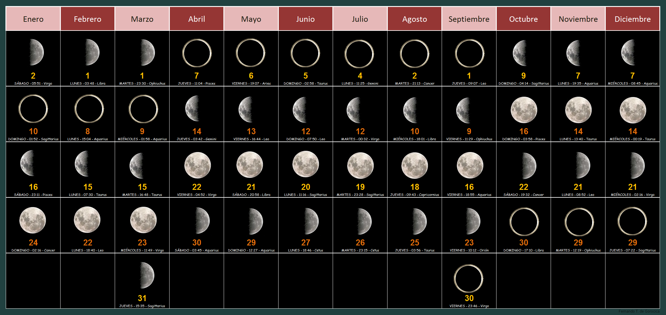 File:calendario Lunar 2016  Wikimedia Commons intended for Sabong Moon Calendar