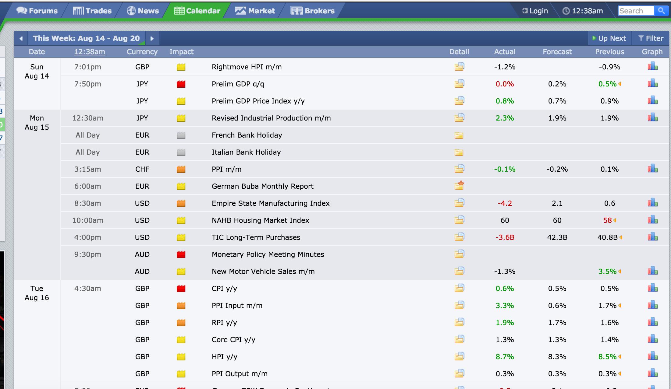 Forex Calendar For Website pertaining to Forex Factory Calendar Api
