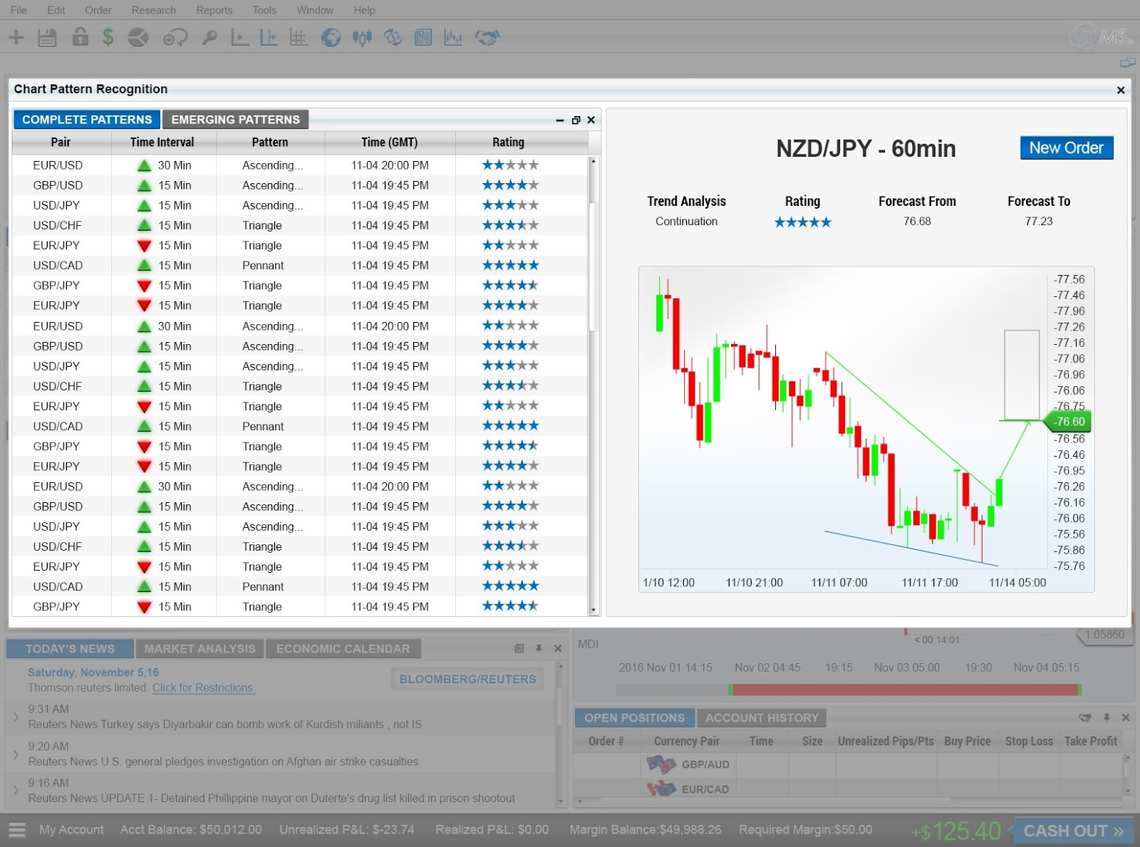 Forex Developer Api  Binary Options Practice with regard to Forex Calendar Api