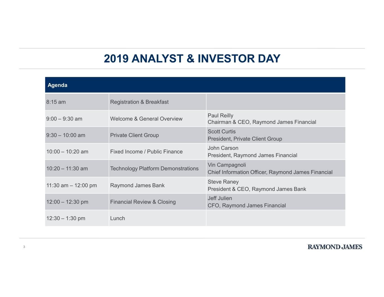 Form 8K Raymond James Financial For: Jun 21 within Raymond James Economic Calendar