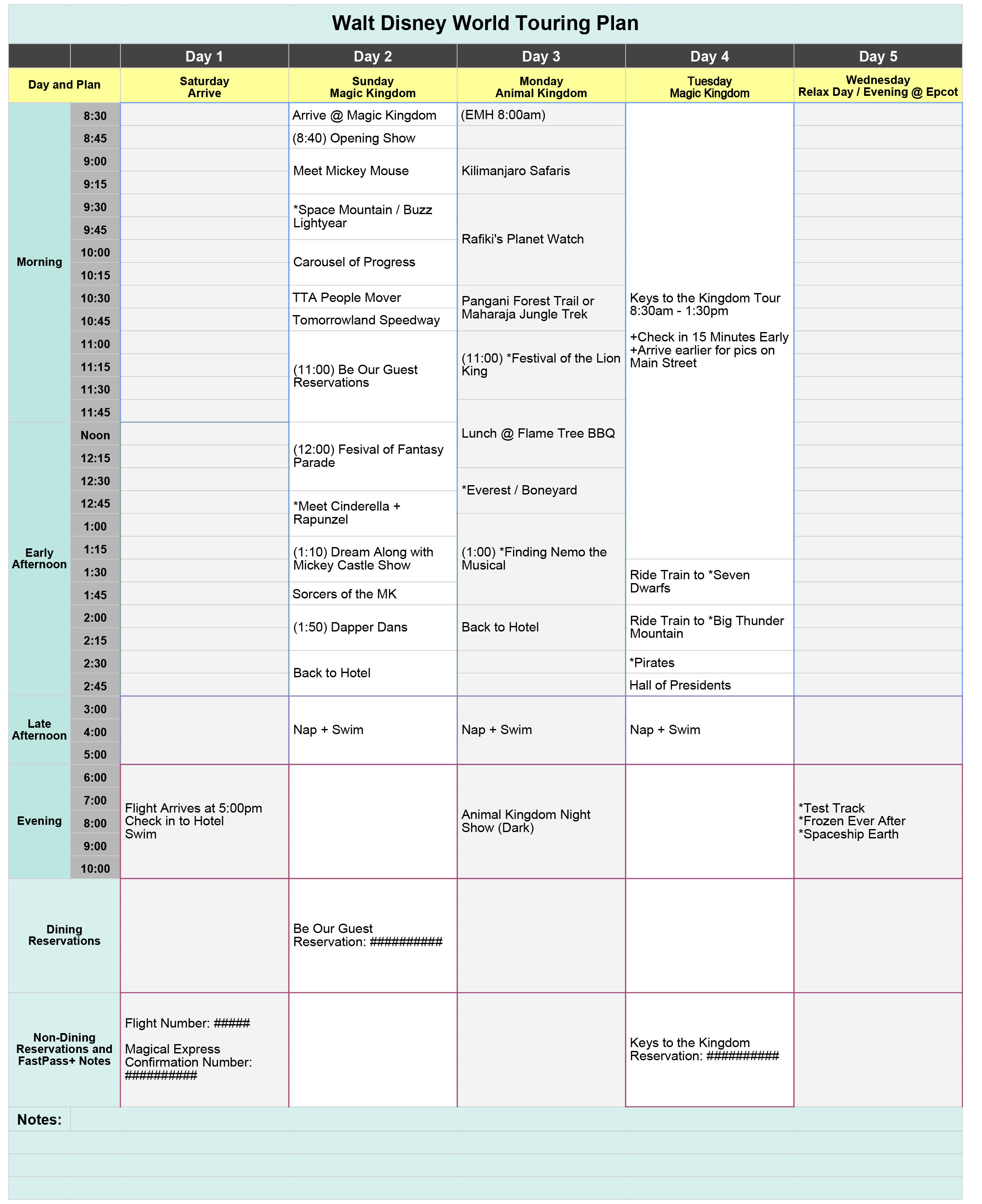Free Disney World Touring Plan Spreadsheet  Wit & Wander in Disney Vacation Itinerary Template