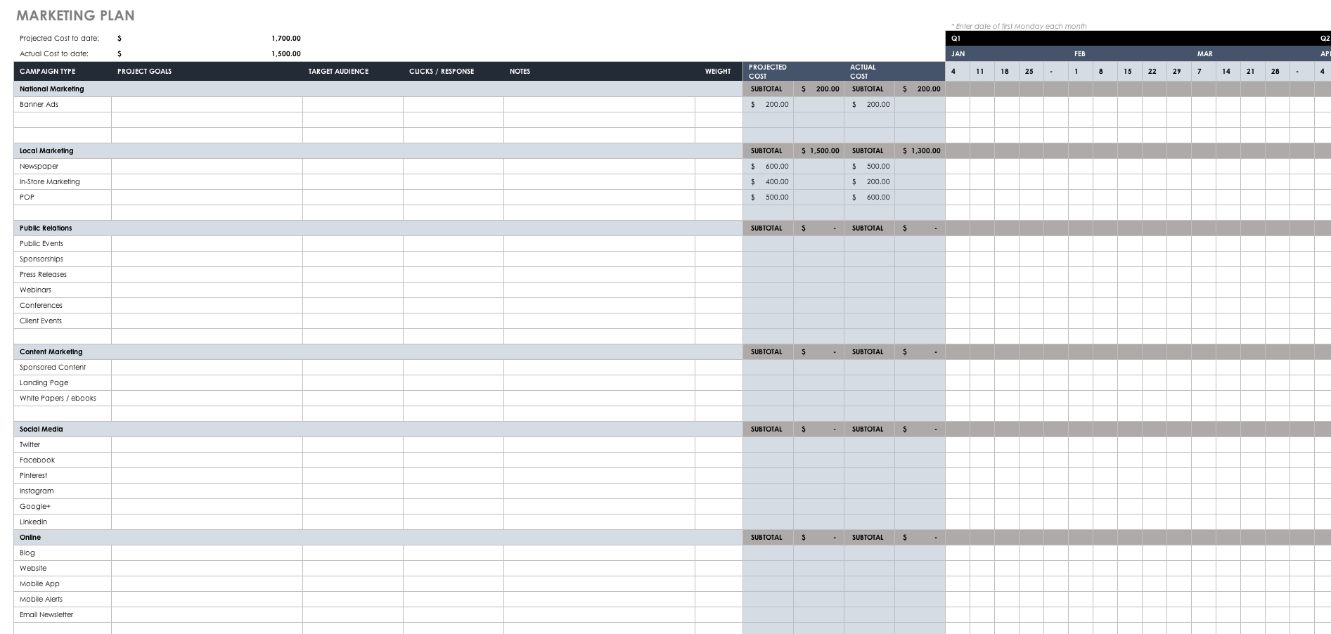 Free Marketing Plan Templates For Excel Smartsheet Channel intended for Smartsheet Marketing Calendar