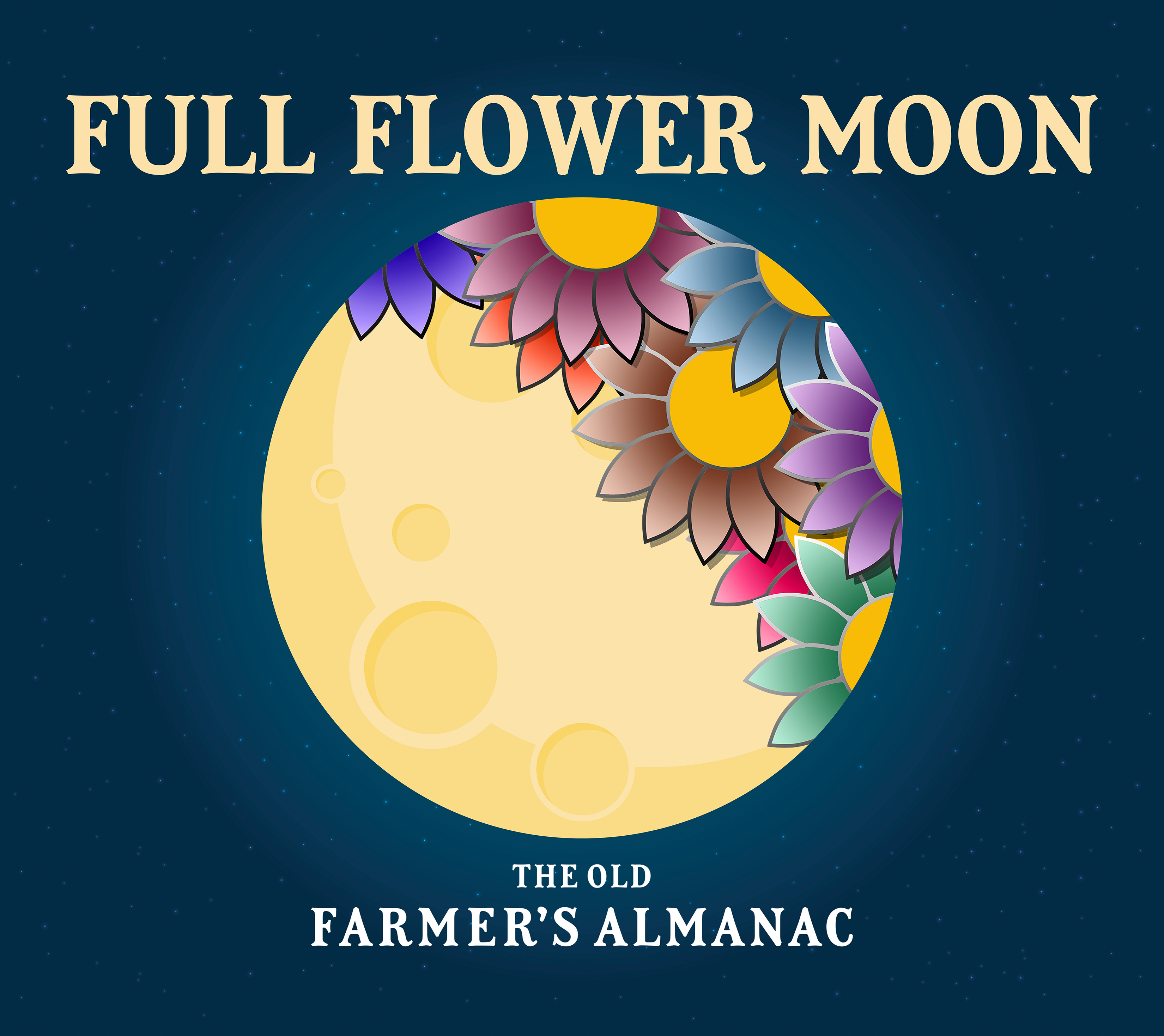 Full Moon For May 2020: The Full Flower Moon (And Blue Moon regarding Om Journal Lunar Calendar