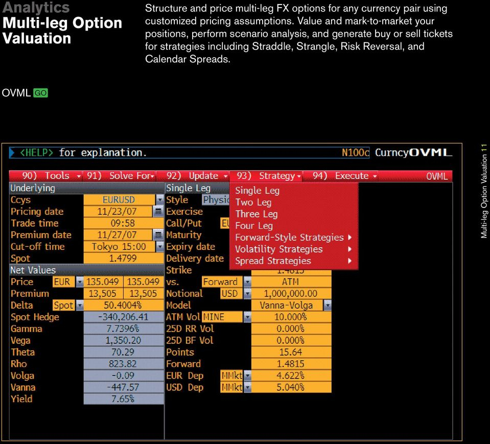 Fx Overview Options And Derivatives Customize Bloomberg with Bloomberg Forex Calendar