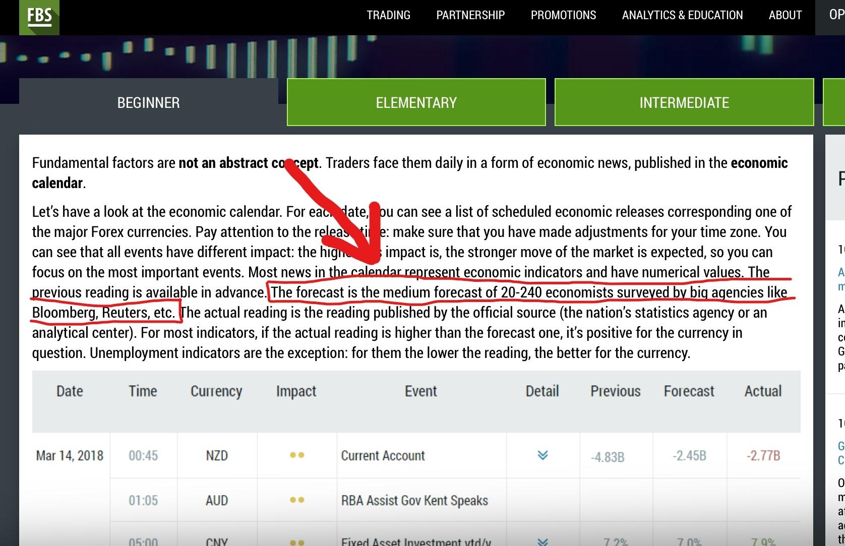Fx Team Ru Forex Economic Calendar  Forex Ea Generator regarding Olymp Trade Economic Calendar