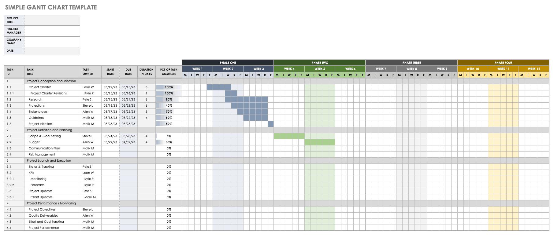 Gantt Chart 2020  Bobi.karikaturize pertaining to Smartsheet 2020 Calendar