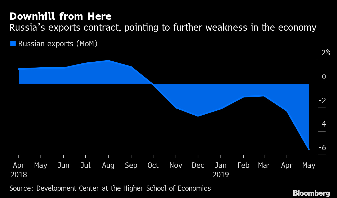 Germany To Reveal Size Of Recession Risk: Global Economy within Economic Calendar Bloomberg