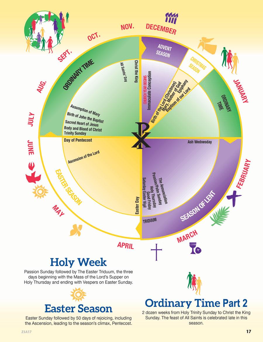 Good News Planners™ – Where School Life And Faith Life Meet with Good News Planners