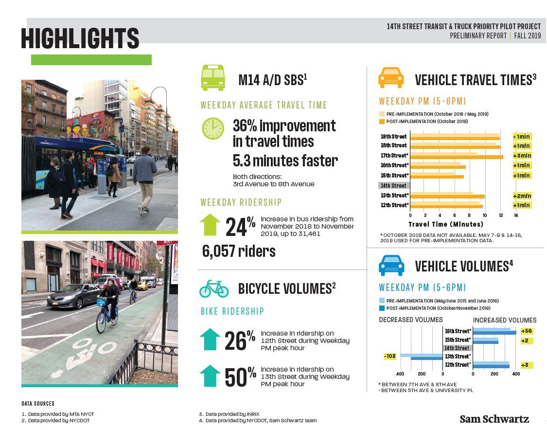 Gridlocksam Schwartz (@gridlocksam) | Twitter in Nyc Alternate Side Parking Calendar 2020
