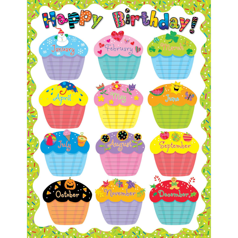 Happy Birthday Chart | Classroom Birthday, Birthday Charts within Free Printable Cupcake Birthday Chart