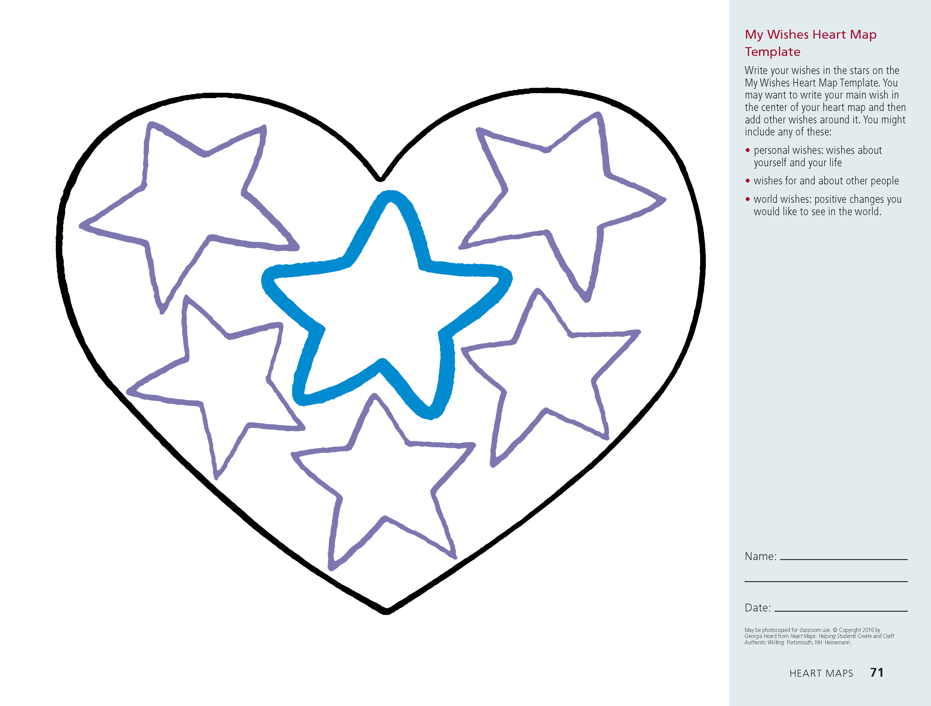 Heart Maps | Two Writing Teachers regarding Heart Map Template