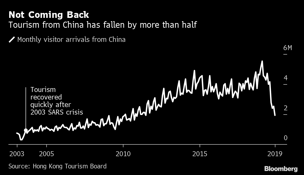 Hong Kong Pins Hopes On Trade, Finance To Restore Economy within Hong Kong Economic Calendar