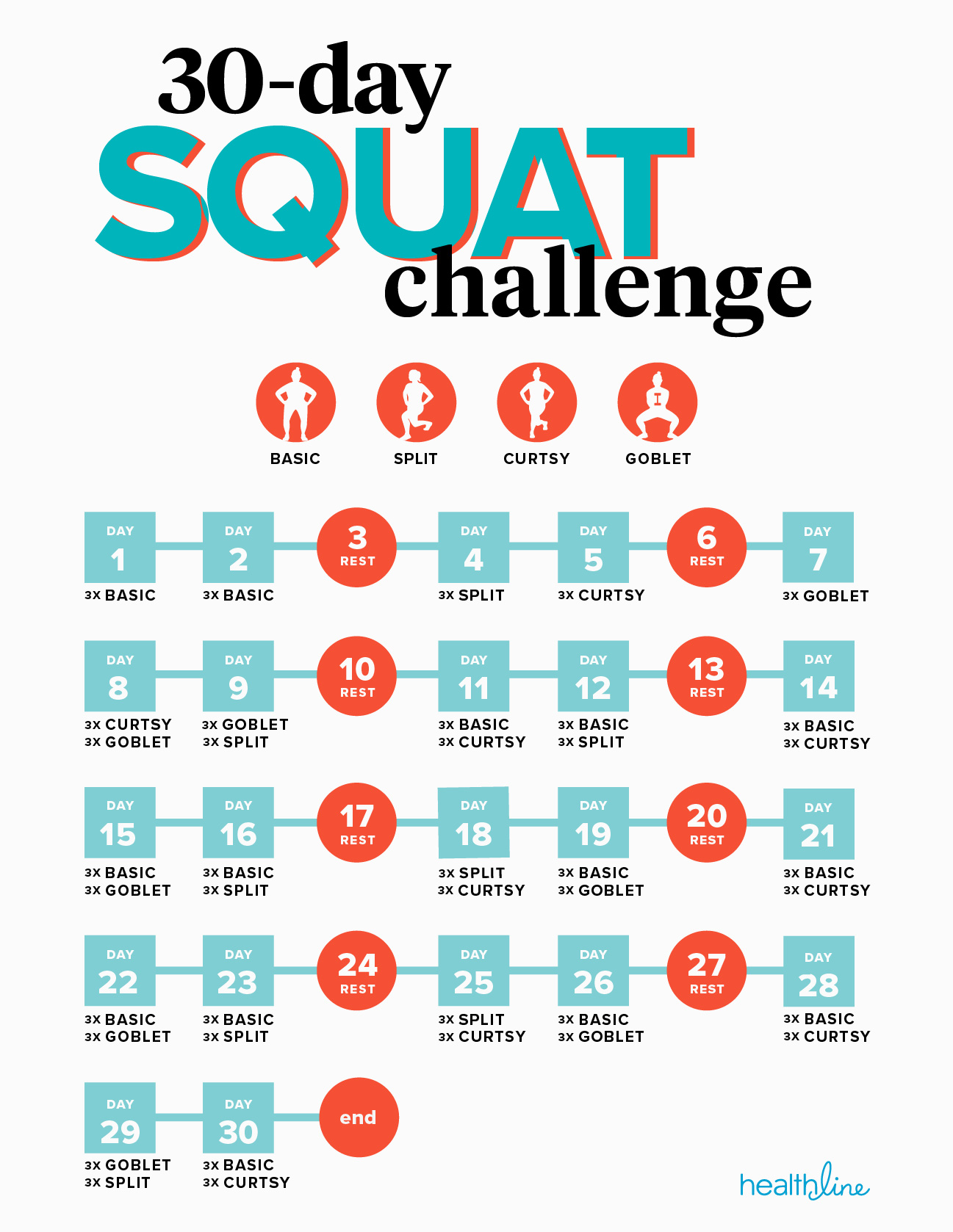 How Many Squats Should I Do? Daily Routine And 30Day Challenge inside 30 Day Inner Thigh Challenge