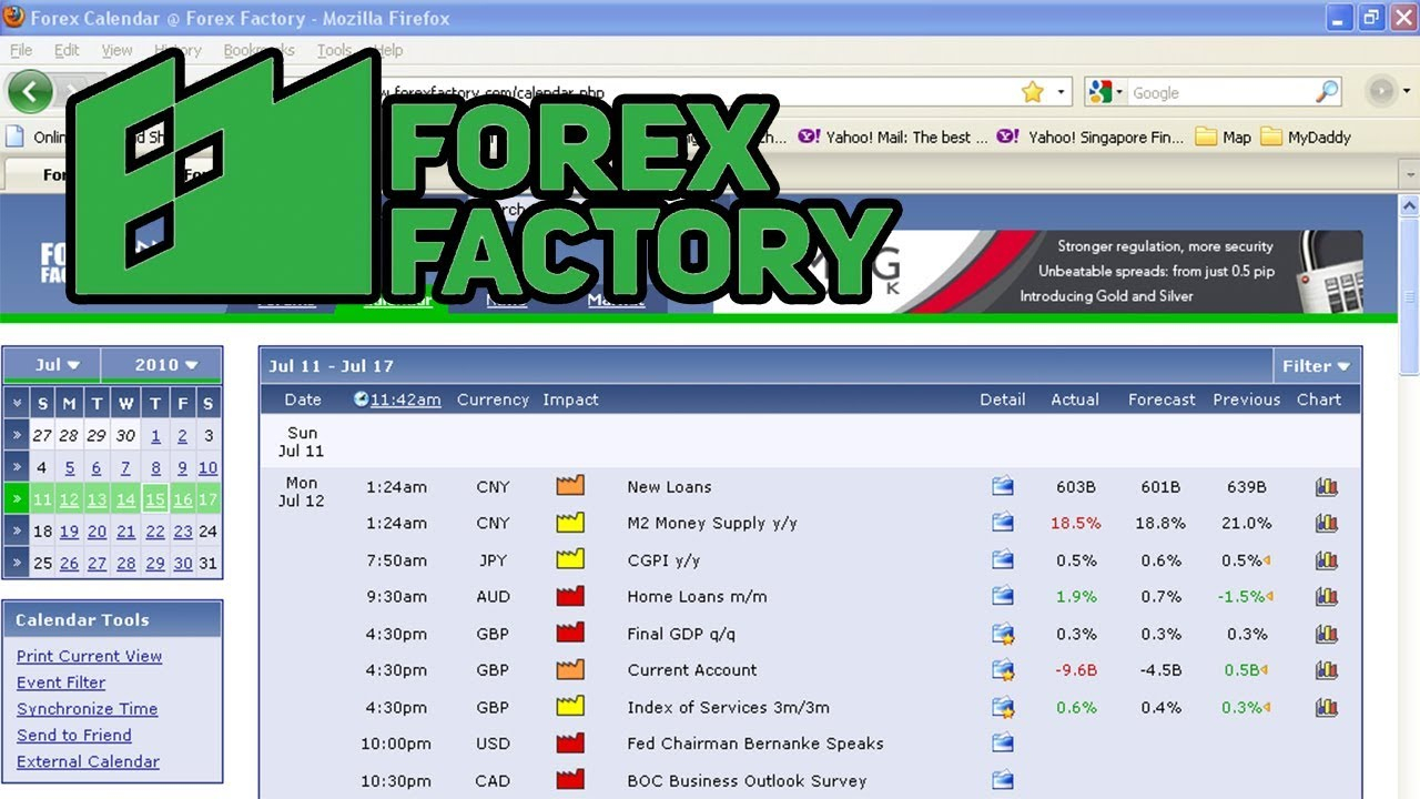How To Analyze|Use And Read News Data Forex Factory News Calendar|Forex  Factory Gold Strategy regarding Forex Factory News Calendar