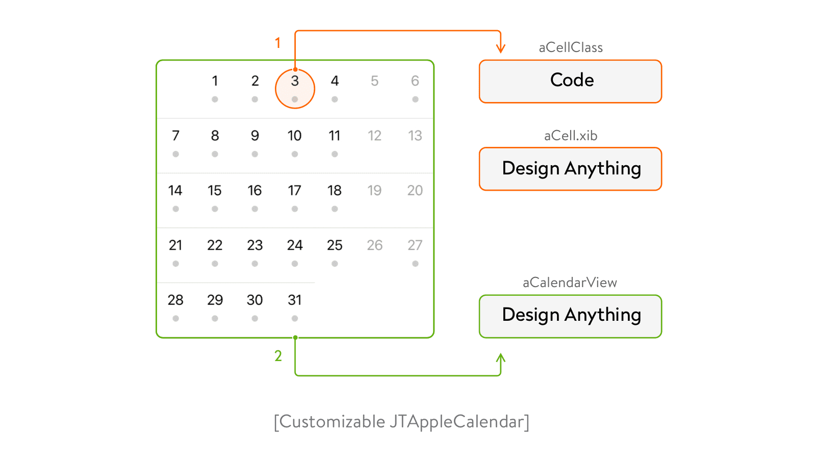 How To Make A Calendar And Implement It In Your Application for Economic Calendar Api