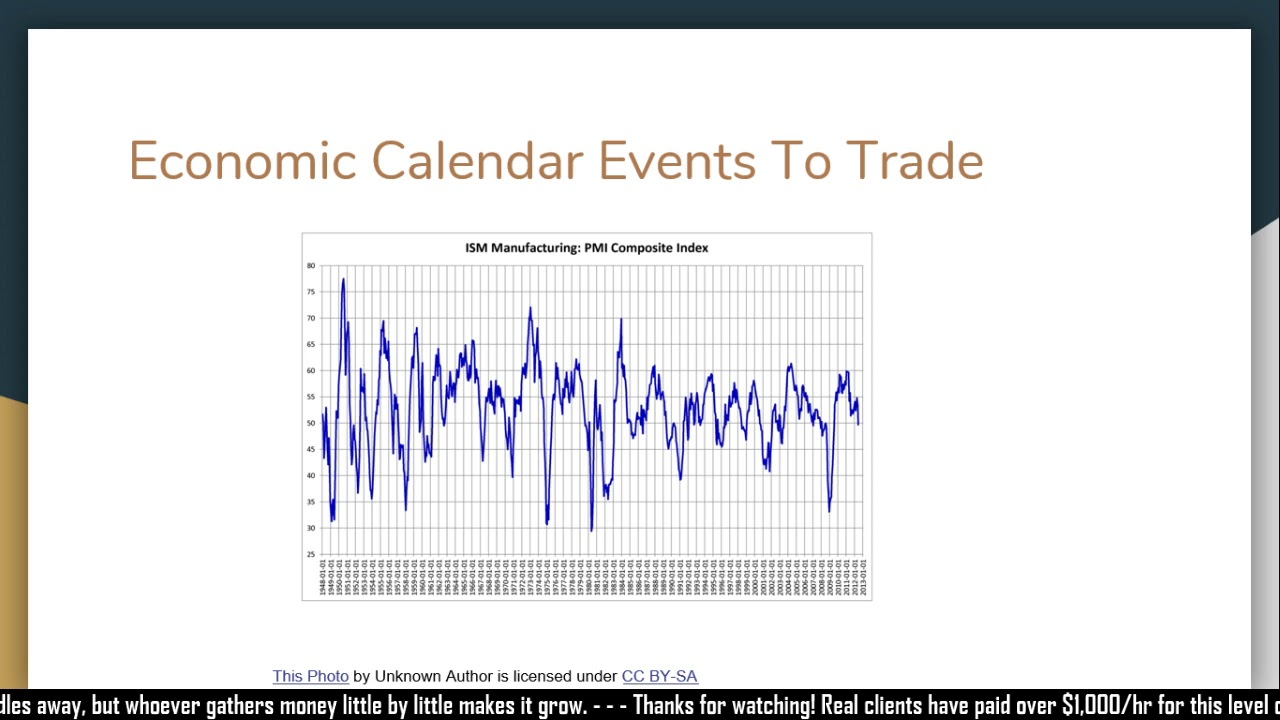 How To Trade Manufacturing Related Economic Calendar Related Events  #forextrading #fx #nadex #binary inside Ft Economic Calendar