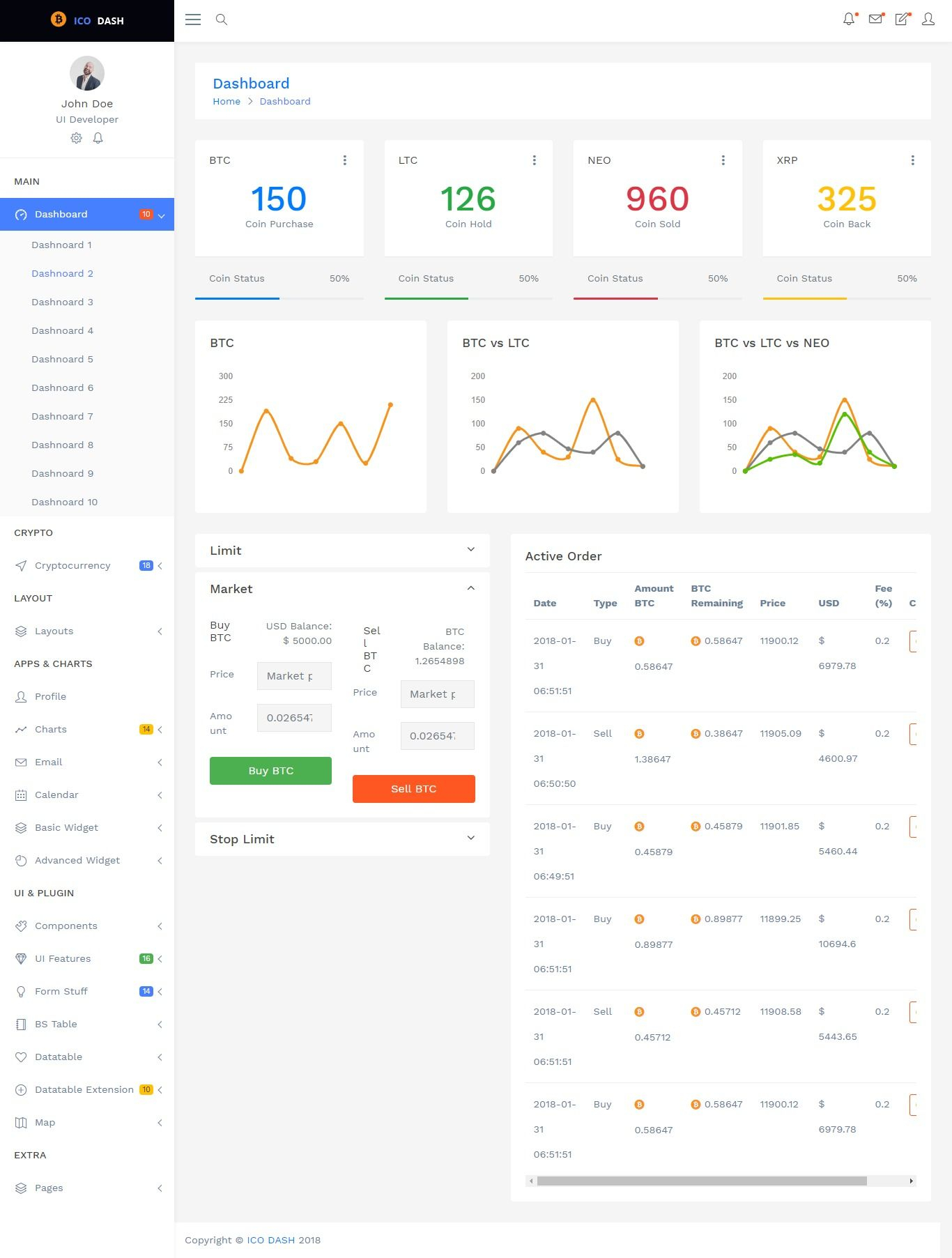 Ico Dash Bootstrap 4 Admin Dashboard Html Template in Dash Kit Bootstrap