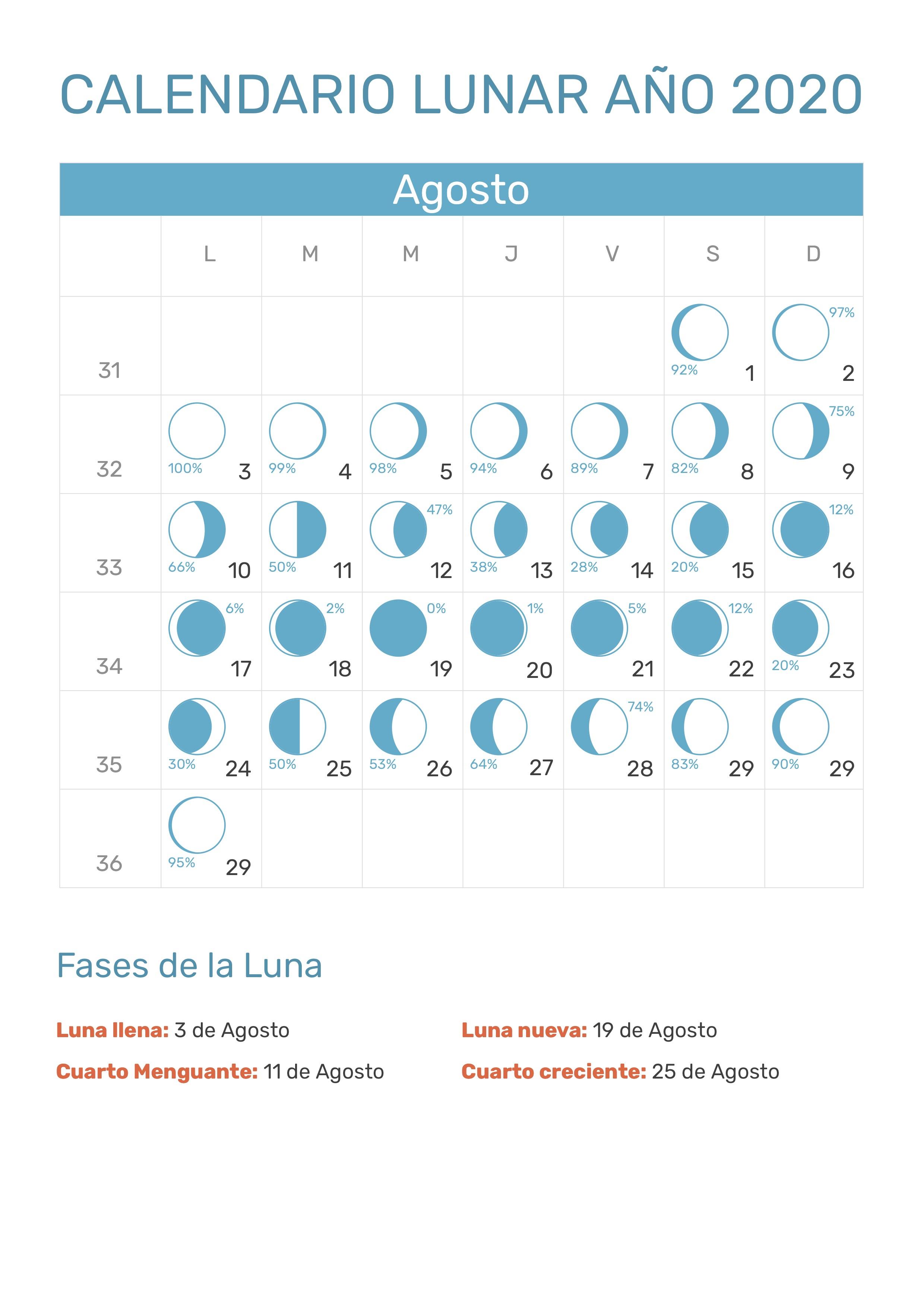 Index Of Printcalendariolunar12020 pertaining to Sep Calendario 2020