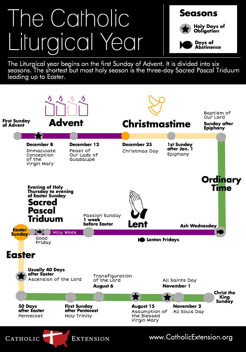 Infografz regarding Catholic Extension Calendar