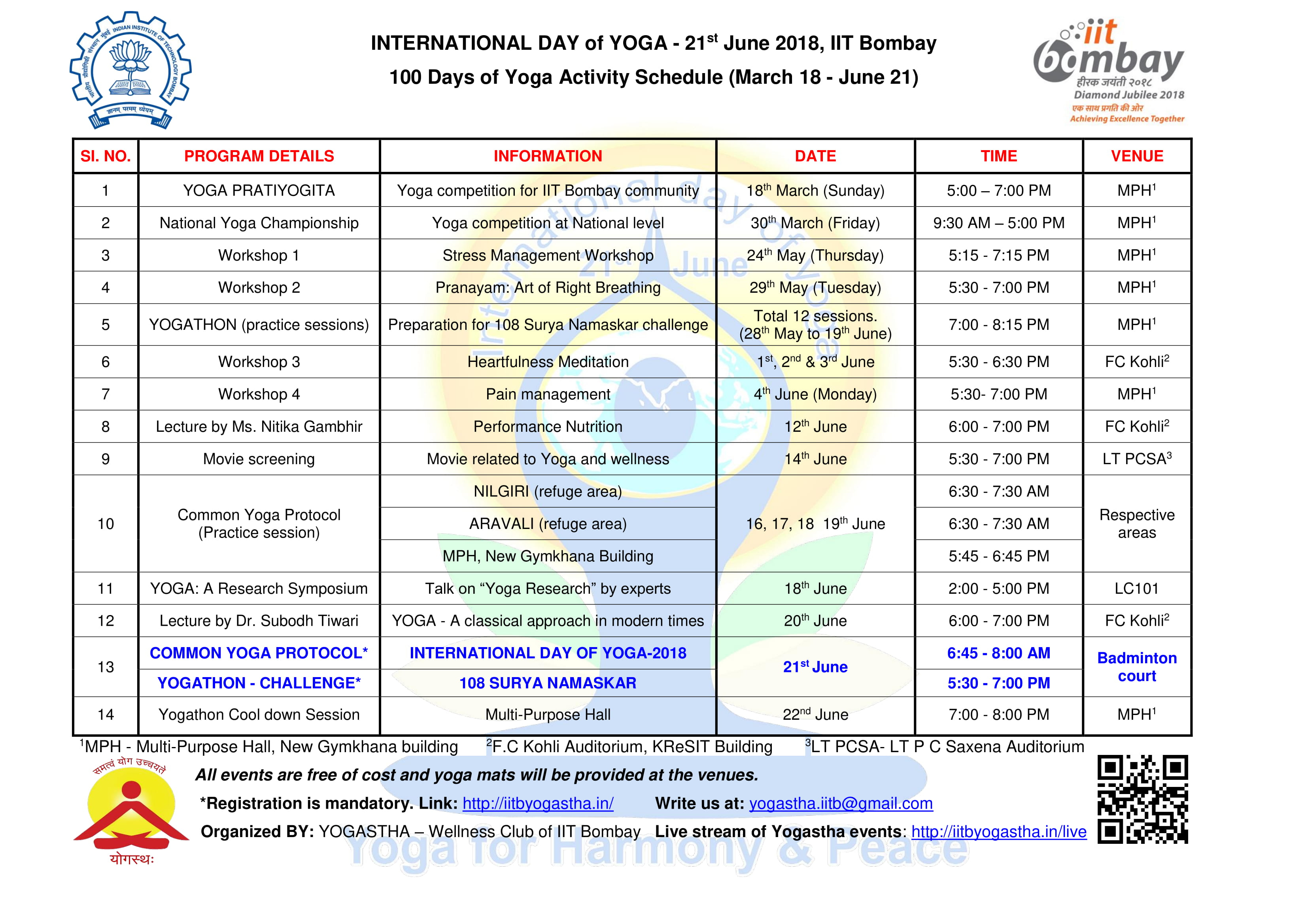 International Day Of Yoga | Iit Bombay with International Days In June
