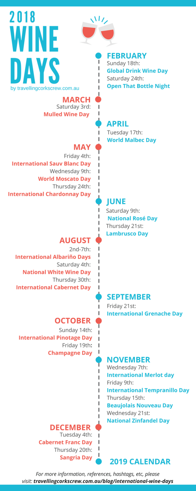 International Wine Variety Days | Drink Wine Day, Wine inside International Days In June