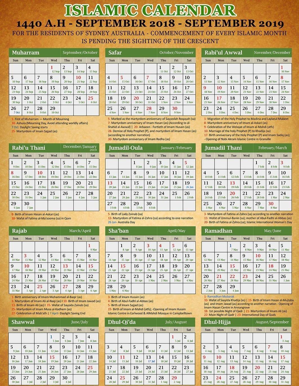 Islamic Calendar 2019: (Hijri Calendar Today Date) Pdf regarding What Is The Lunar Calendar Date Today