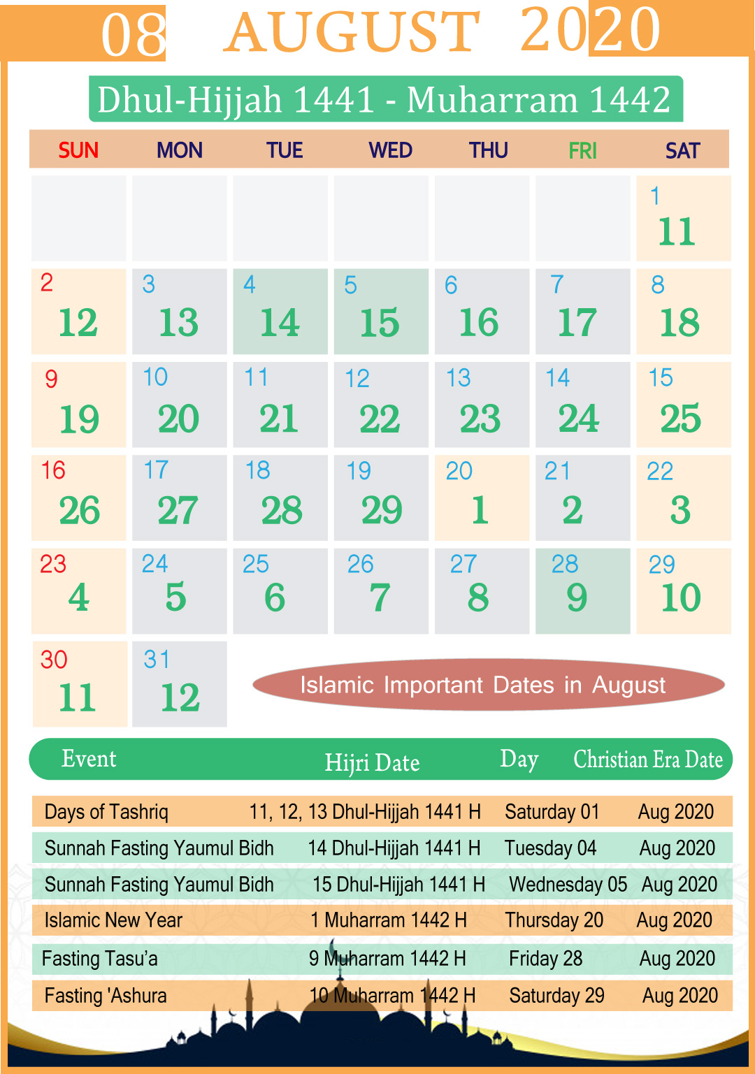Islamic Calendar August 2020 | Year throughout Kannada Calendar 2020 August