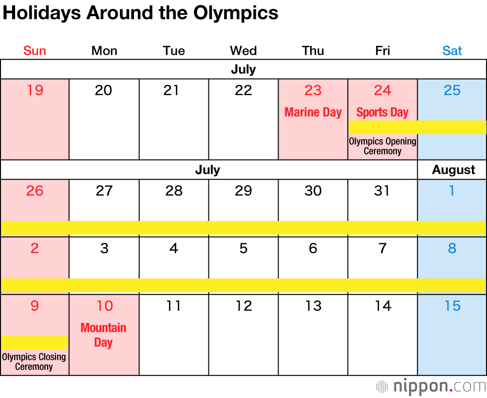 Japan's National Holidays In 2020 | Nippon intended for National Day Calendar At A Glance