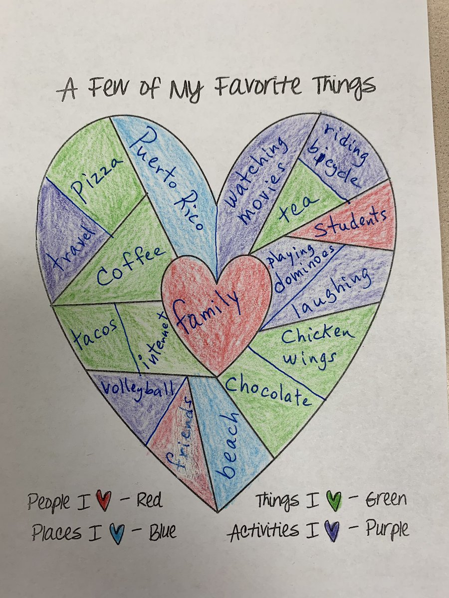 Julia Page (@juliapageel) | Twitter inside A Few Of My Favorite Things Heart Map
