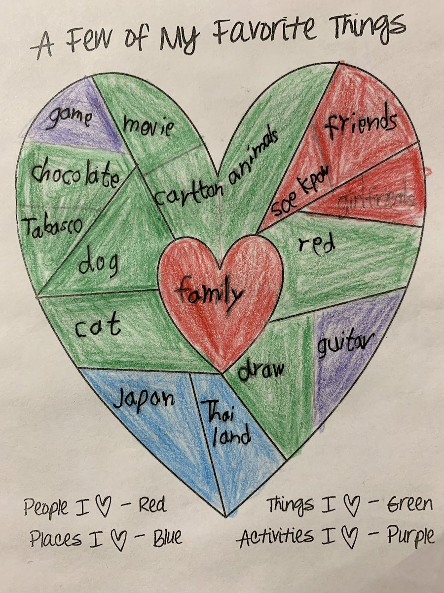 Julia Page (@juliapageel) | Twitter intended for A Few Of My Favorite Things Heart Map