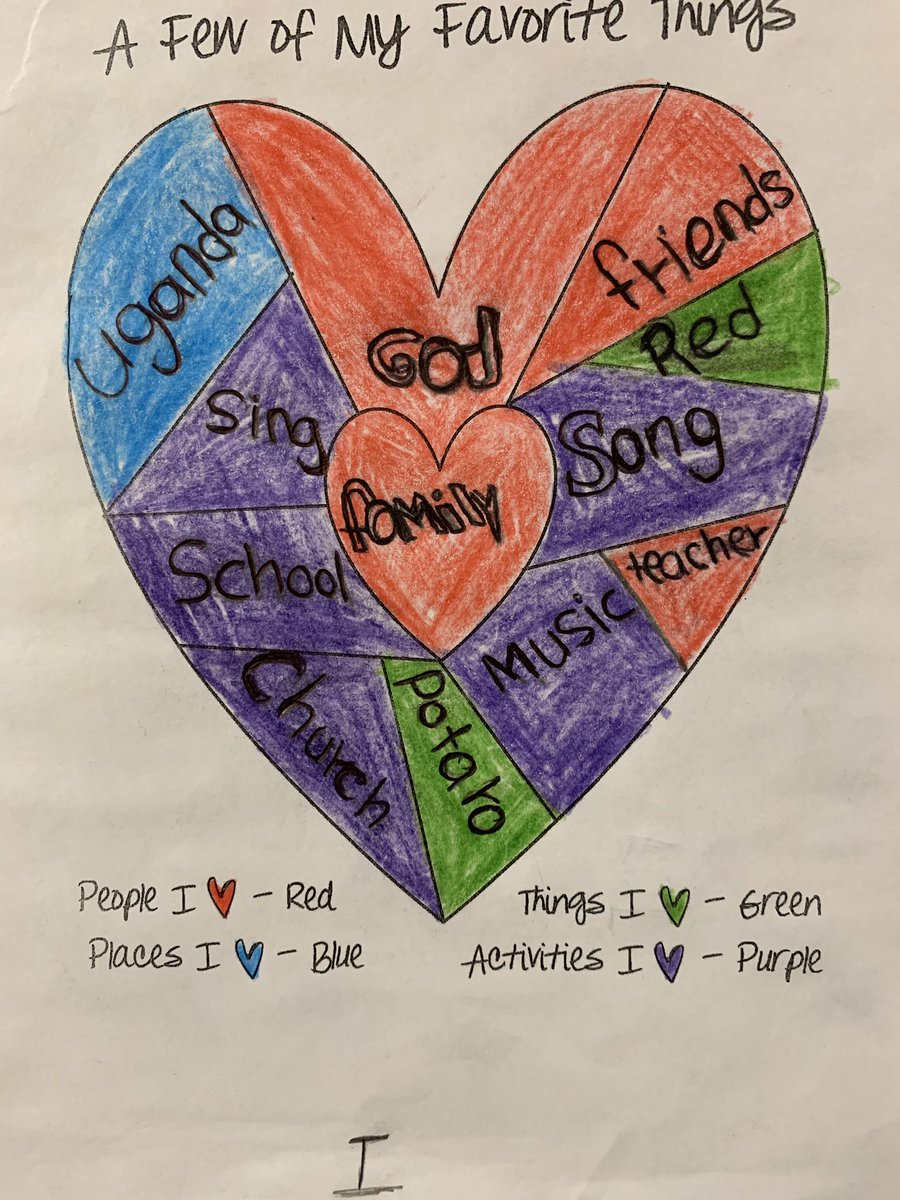Julia Page (@juliapageel) | Twitter throughout A Few Of My Favorite Things Heart Map