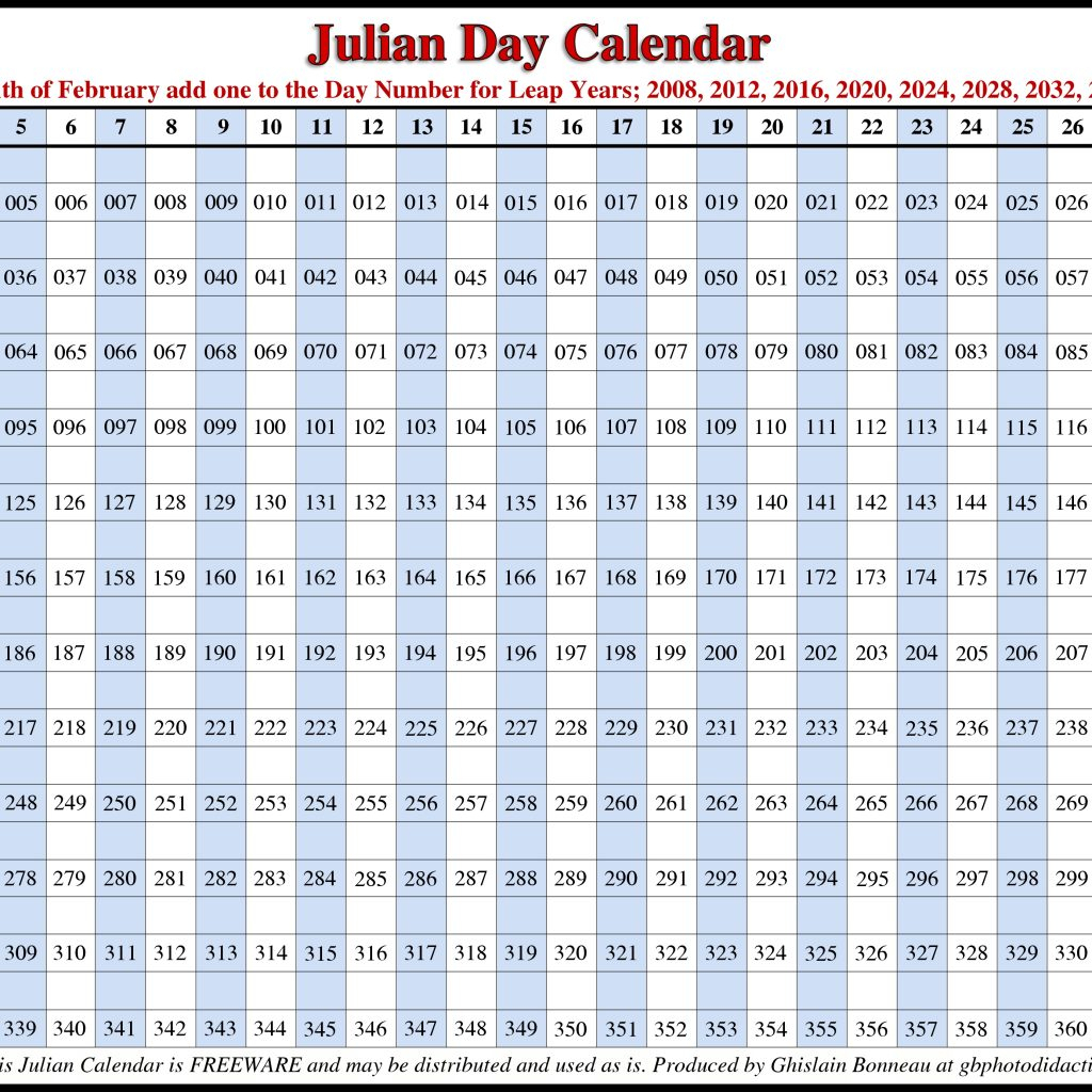 Julian Calendar 2017 | Templates Free Printable for Julian Calendar 2017